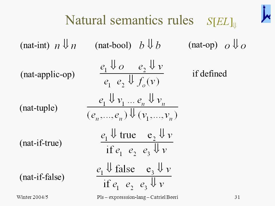 Winter 2004/5Pls – expresssion-lang – Catriel Beeri31 Natural semantics rules (nat-int)(nat-bool) (nat-op) (nat-applic-op)(nat-tuple)(nat-if-true)(nat-if-false) if defined