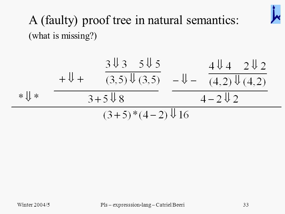 Winter 2004/5Pls – expresssion-lang – Catriel Beeri33 A (faulty) proof tree in natural semantics: (what is missing?)