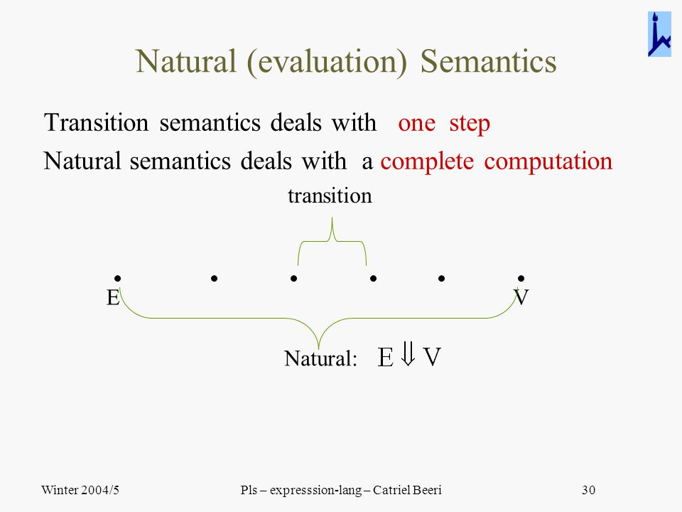 Winter 2004/5Pls – expresssion-lang – Catriel Beeri30 Natural (evaluation) Semantics Transition semantics deals with one step Natural semantics deals