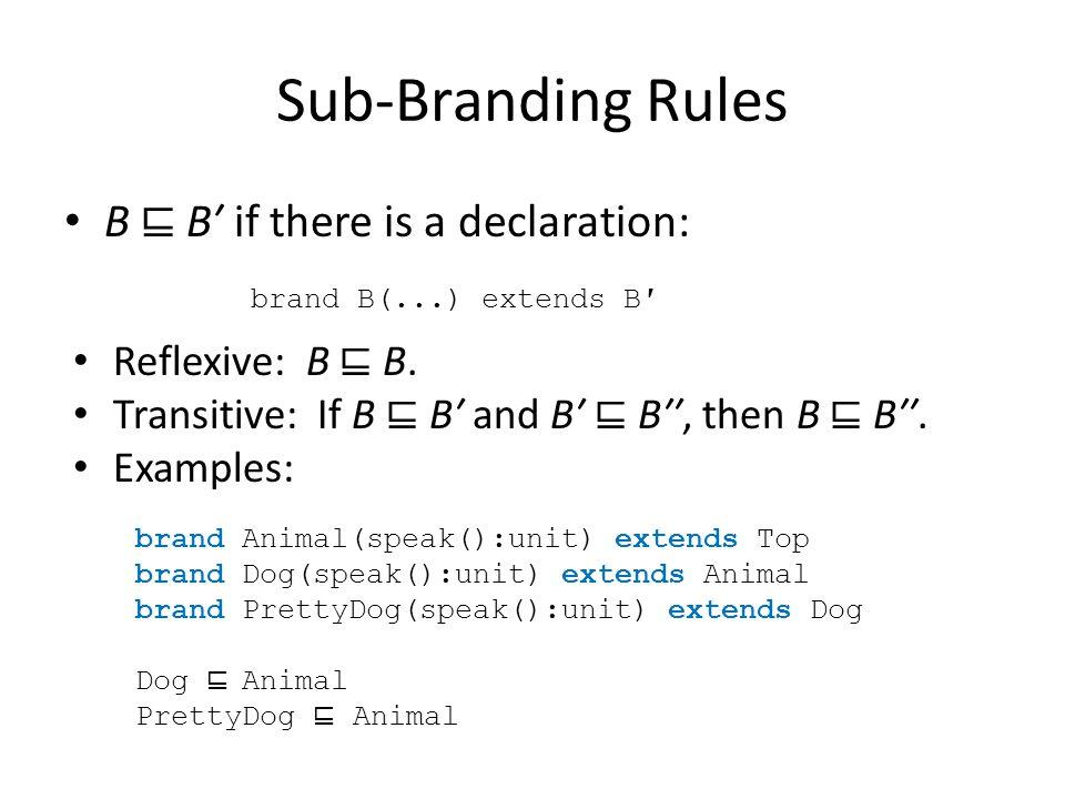 Sub-Branding Rules B ⊑ B′ if there is a declaration: Reflexive: B ⊑ B.