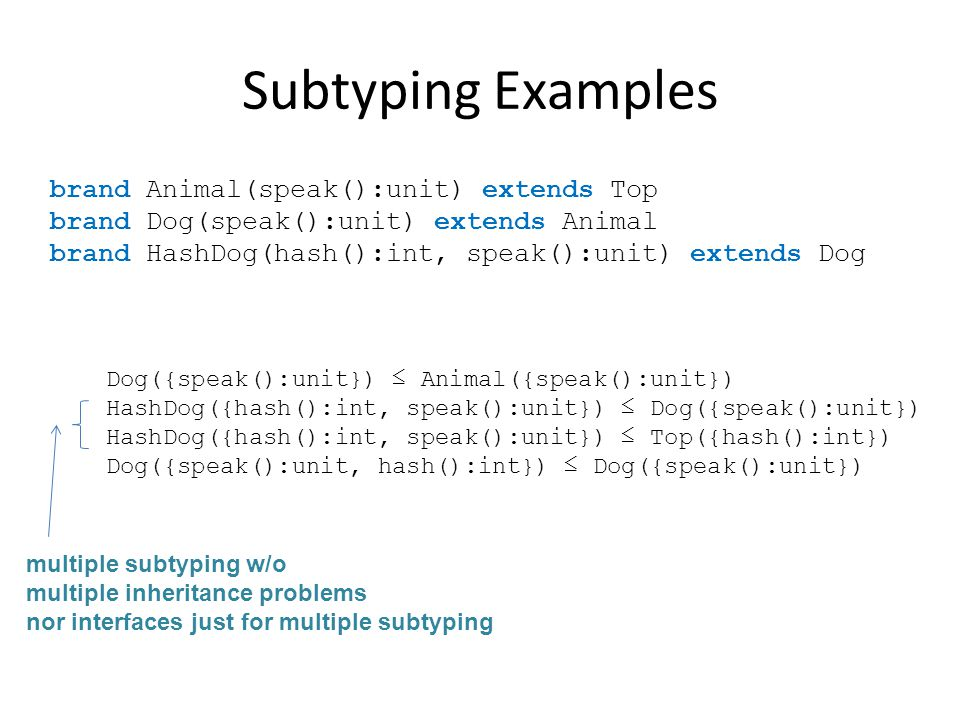 Subtyping Examples brand Animal(speak():unit) extends Top brand Dog(speak():unit) extends Animal brand HashDog(hash():int, speak():unit) extends Dog Dog({speak():unit}) ≤ Animal({speak():unit}) HashDog({hash():int, speak():unit}) ≤ Dog({speak():unit}) HashDog({hash():int, speak():unit}) ≤ Top({hash():int}) Dog({speak():unit, hash():int}) ≤ Dog({speak():unit}) multiple subtyping w/o multiple inheritance problems nor interfaces just for multiple subtyping