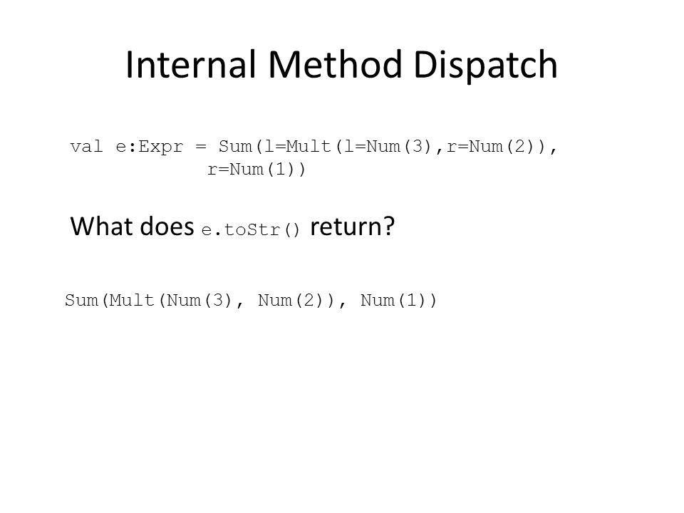 Internal Method Dispatch What does e.toStr() return.
