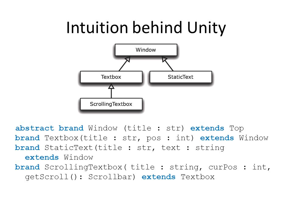 Intuition behind Unity abstract brand Window (title : str) extends Top brand Textbox(title : str, pos : int) extends Window brand StaticText(title : str, text : string extends Window brand ScrollingTextbox(title : string, curPos : int, getScroll(): Scrollbar) extends Textbox