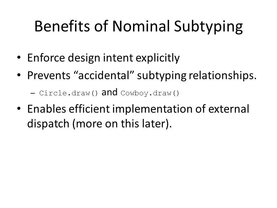 Benefits of Nominal Subtyping Enforce design intent explicitly Prevents accidental subtyping relationships.