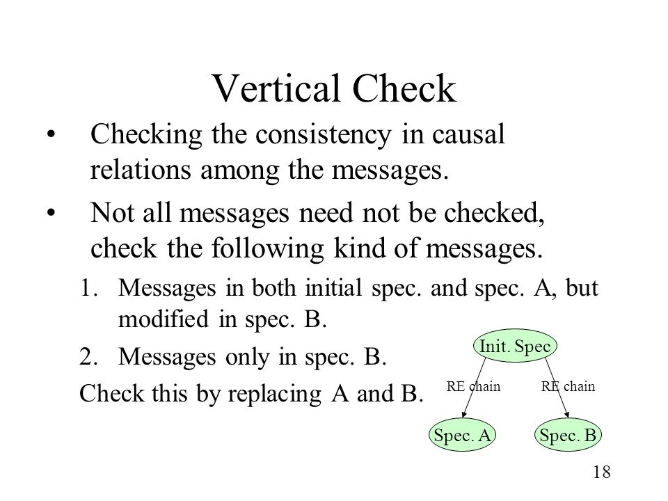 18 Vertical Check Checking the consistency in causal relations among the messages. Not all messages need not be checked, check the following kind of m