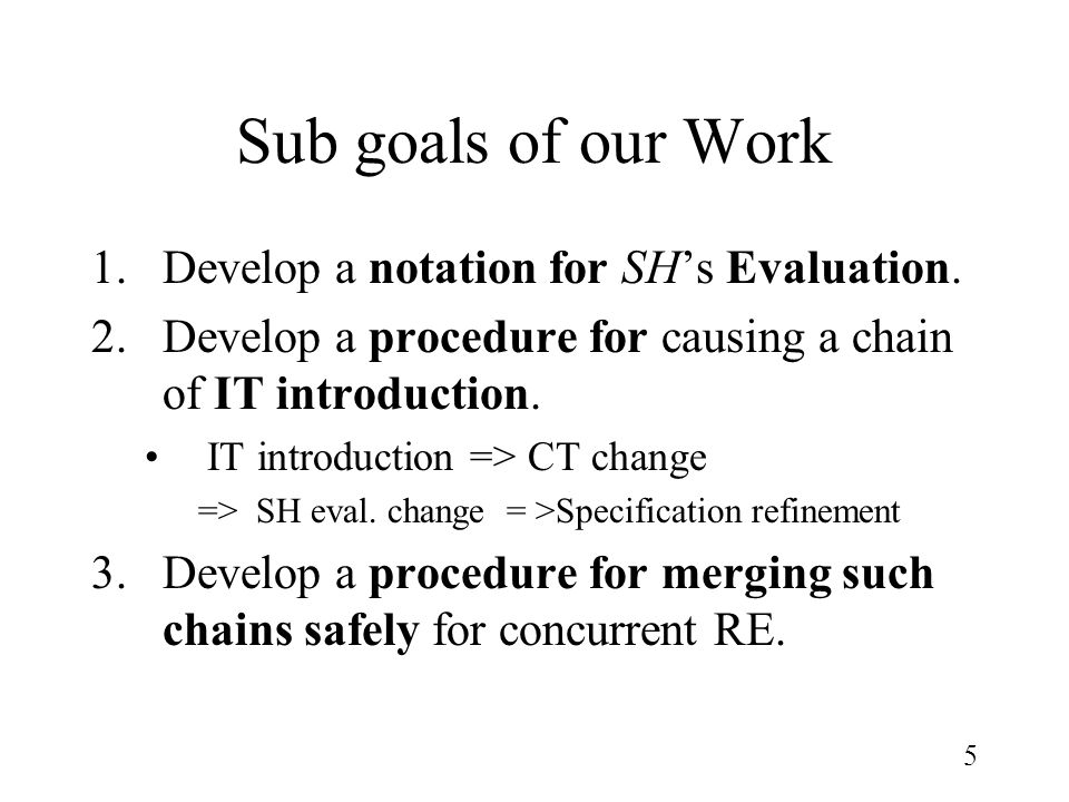 5 Sub goals of our Work 1.Develop a notation for SH's Evaluation.