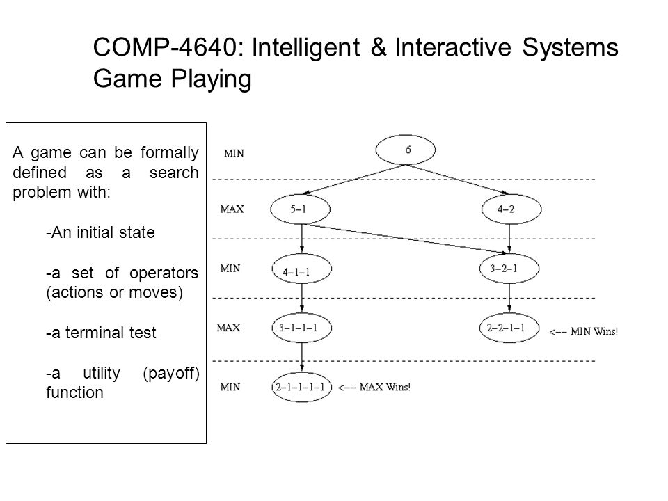 1.Multi-agent environment –Multi-player games involve planning and acting in environments populated by other active agents –Agents use sense/plan/act architecture that does not plan too far into the unpredictable future –But with proper information agent can construct plan that consider the effects of the actions of other agents – In AI we will consider the special case of a games, deterministic turn taking two-player zero sum games of perfect-information 2.Zero Sum Games –either one of them wins (and the other loses), or a draw results –+1 win -1 loss 0 draw 3.Agents utility functions make the games adversarial COMP-4640: Intelligent & Interactive Systems Game Playing