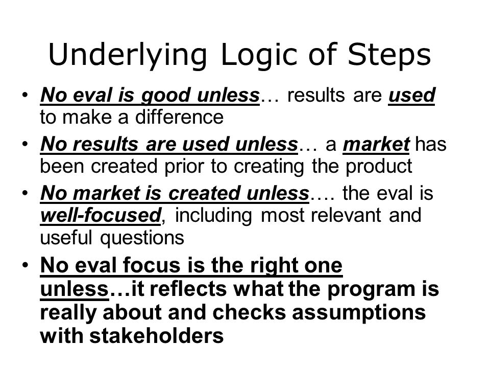 Underlying Logic of Steps No eval is good unless… results are used to make a difference No results are used unless… a market has been created prior to creating the product No market is created unless….
