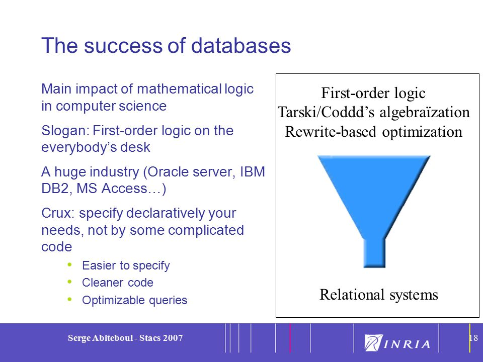 18 Serge Abiteboul - Stacs 200718 The success of databases Main impact of mathematical logic in computer science Slogan: First-order logic on the everybody's desk A huge industry (Oracle server, IBM DB2, MS Access…) Crux: specify declaratively your needs, not by some complicated code Easier to specify Cleaner code Optimizable queries First-order logic Tarski/Coddd's algebraïzation Rewrite-based optimization Relational systems
