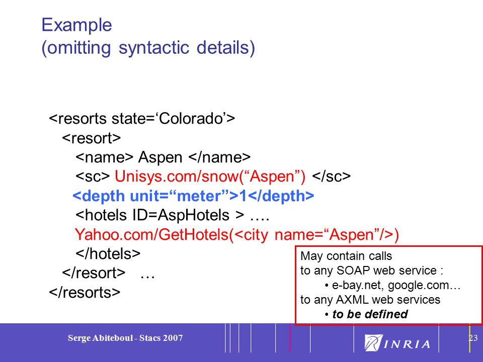 23 Serge Abiteboul - Stacs 200723 Example (omitting syntactic details) Aspen Unisys.com/snow( Aspen ) 1 ….