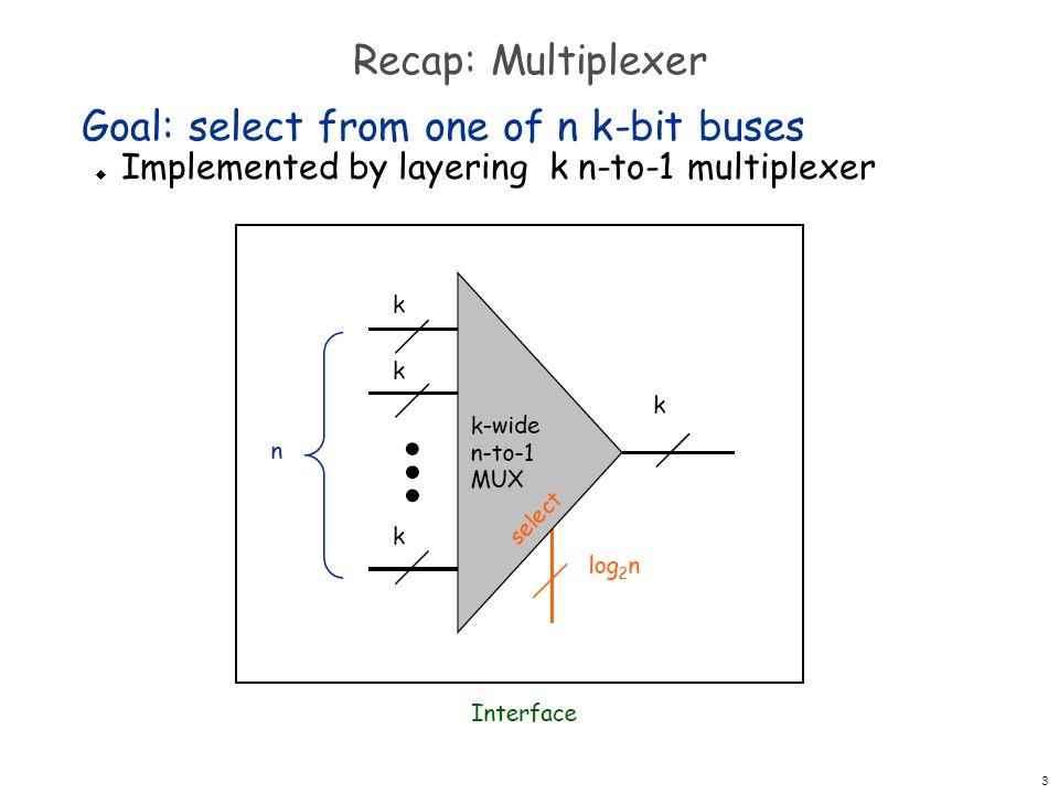 4 Recap: flip flop