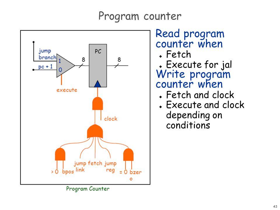 44 Fetch and clock PC Registers W W Data A Data B Data W Addr A Addr B Addr + 1-bit counter 1 5 2 4 =0 >0 Opcode Execute Fetch Clock Memory W W Data Addr R Data IR op d s t Cond Eval ALUALU Control Clock 1010 1010 0101 1010 10 01 00