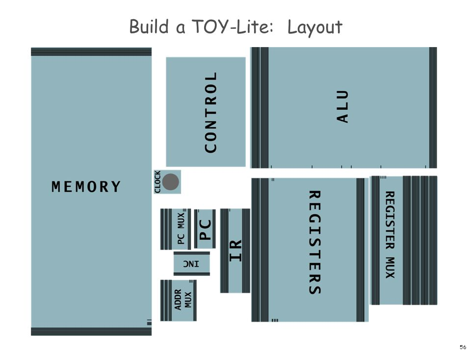 57 Build a TOY-Lite: Datapath