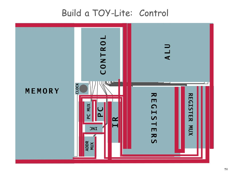 58 Build a TOY-Lite: Control