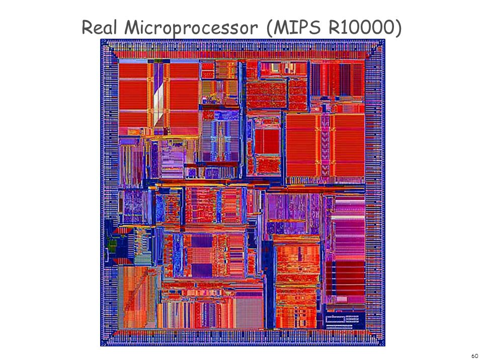 61 Real Microprocessor (MIPS R10000)