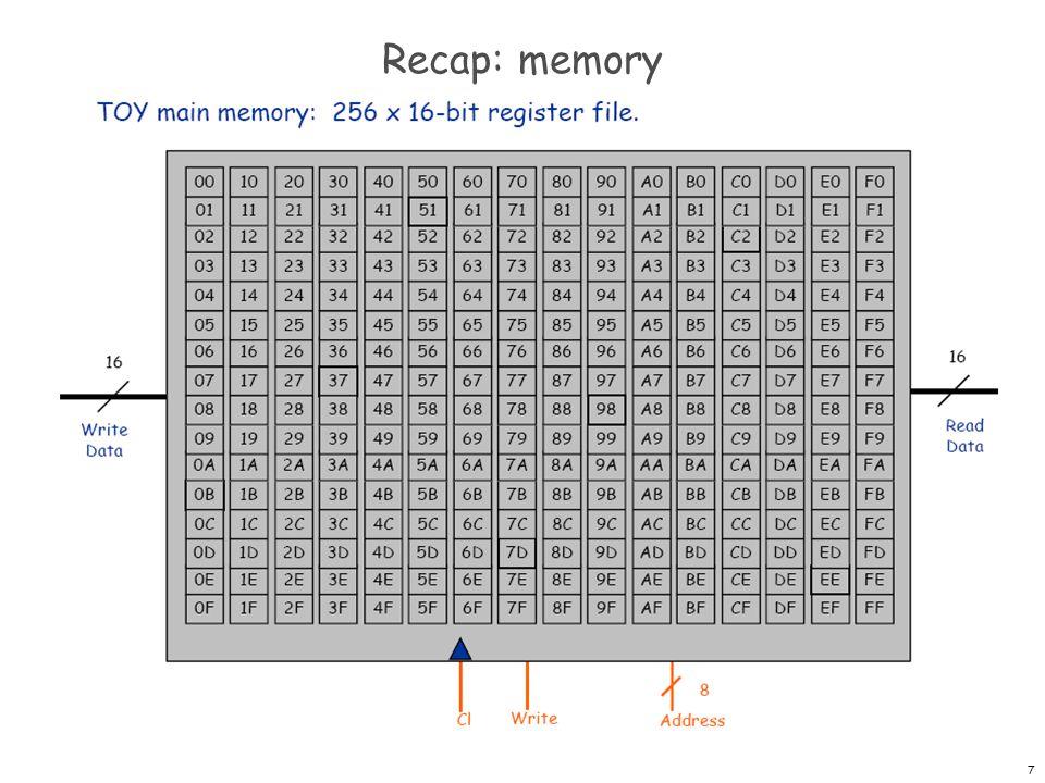 8 Recap: register file