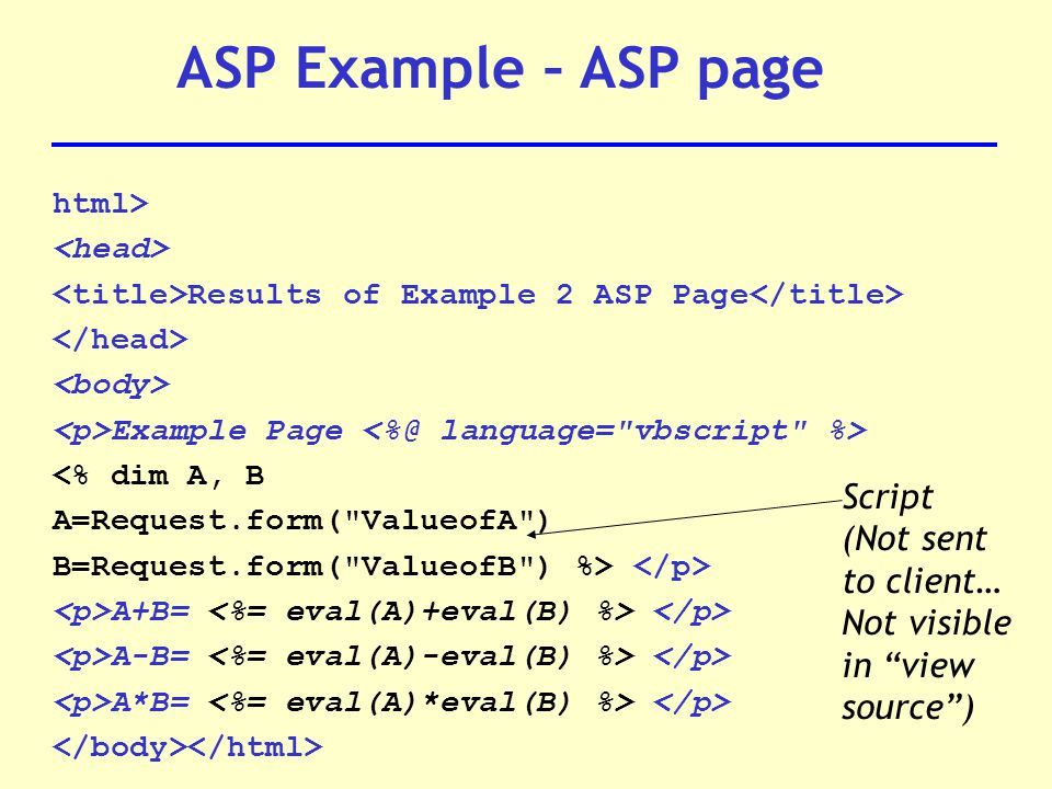 html> Results of Example 2 ASP Page Example Page <% dim A, B A=Request.form( ValueofA ) B=Request.form( ValueofB ) %> A+B= A-B= A*B= ASP Example – ASP page Script (Not sent to client… Not visible in view source )