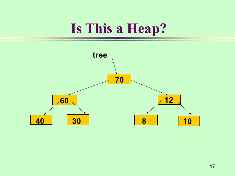 17 70 60 40 30 12 810 tree Is This a Heap?