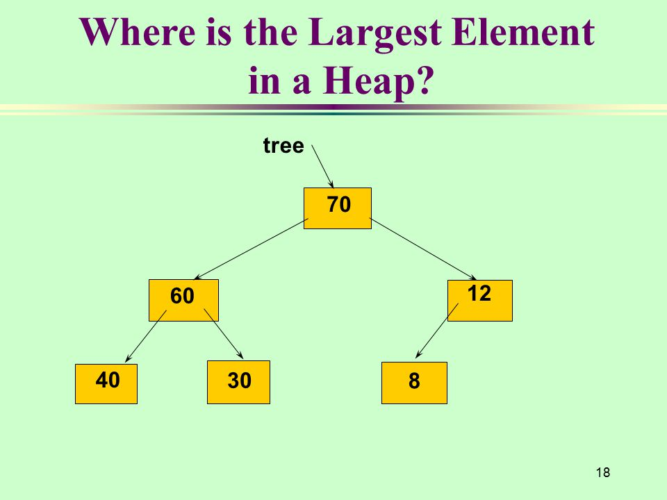 18 70 60 40 30 12 8 tree Where is the Largest Element in a Heap?