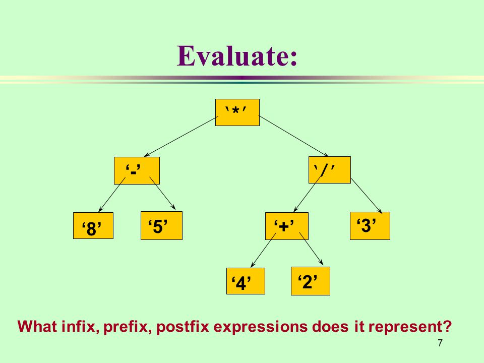 7 Evaluate: '*' '-' '8' '5' What infix, prefix, postfix expressions does it represent? '/' '+' '4' '3' '2'