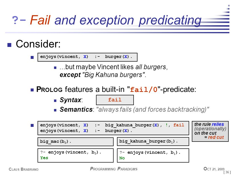 [ 36 ] C LAUS B RABRAND - P ROGRAMMING P ARADIGMS O CT 21, 2009 Fail and exception predicating Consider:...but maybe Vincent likes all burgers, except Big Kahuna burgers .