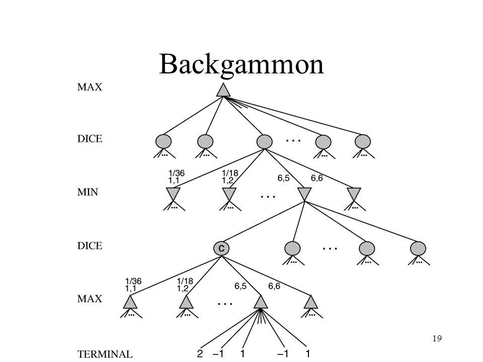 19 Backgammon