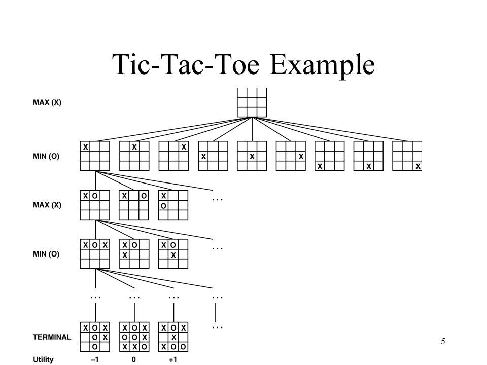 5 Tic-Tac-Toe Example