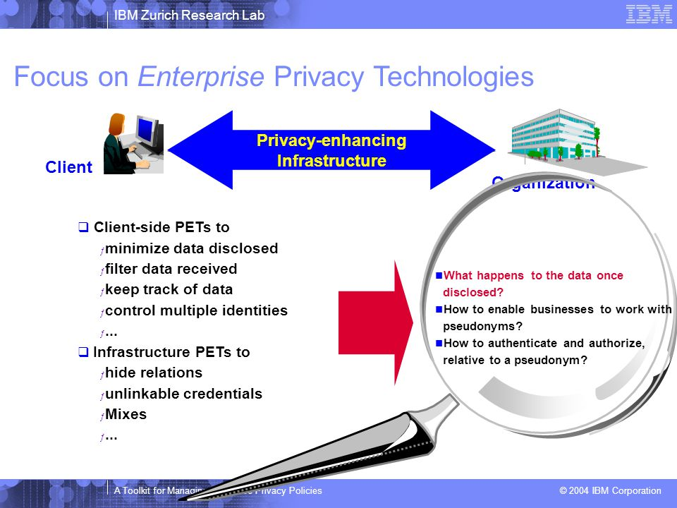 IBM Zurich Research Lab A Toolkit for Managing Enterprise Privacy Policies © 2004 IBM Corporation Life-Cycle of Personal Data Subject or Guardian or Authority 4.