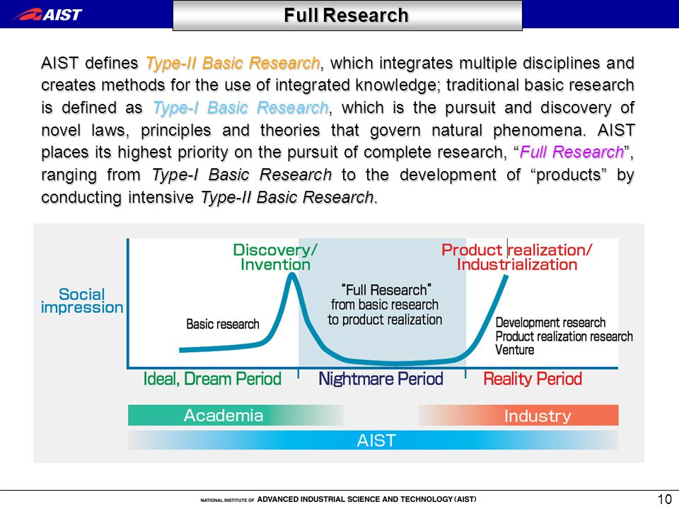 10 AIST defines Type-II Basic Research, which integrates multiple disciplines and creates methods for the use of integrated knowledge; traditional basic research is defined as Type-I Basic Research, which is the pursuit and discovery of novel laws, principles and theories that govern natural phenomena.