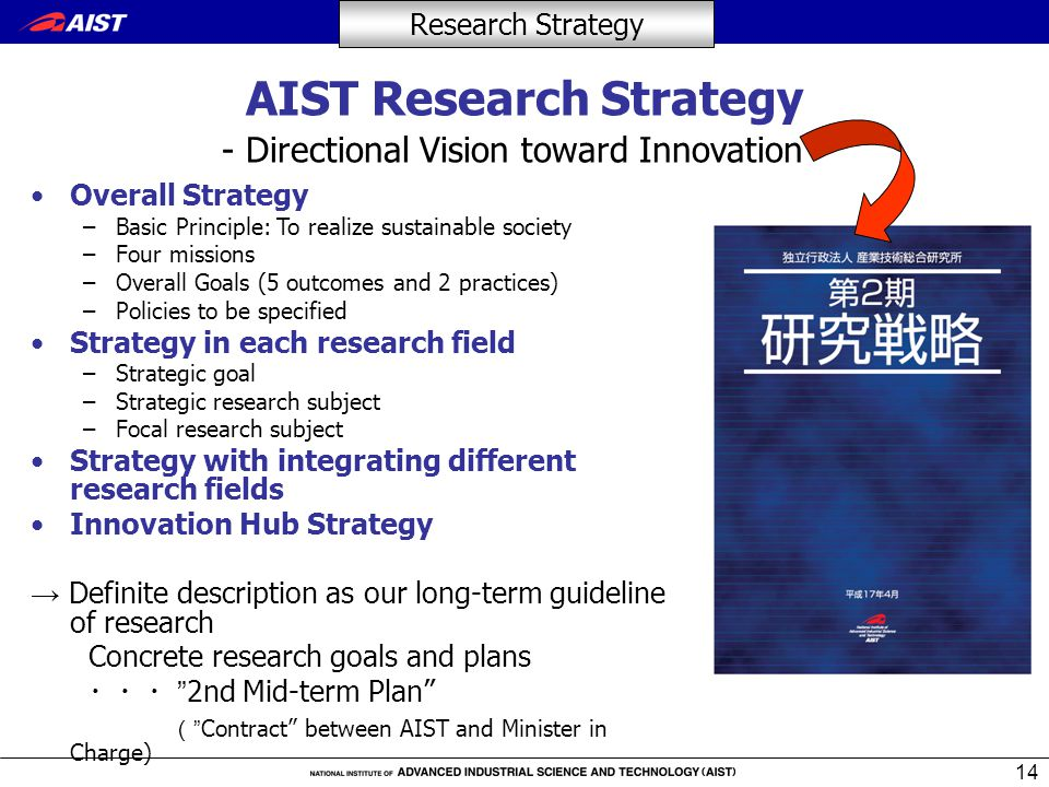 14 AIST Research Strategy - Directional Vision toward Innovation - Overall Strategy – –Basic Principle: To realize sustainable society – –Four missions – –Overall Goals (5 outcomes and 2 practices) – –Policies to be specified Strategy in each research field – –Strategic goal – –Strategic research subject – –Focal research subject Strategy with integrating different research fields Innovation Hub Strategy → Definite description as our long-term guideline of research Concrete research goals and plans ・・・ 2nd Mid-term Plan ( Contract between AIST and Minister in Charge) Research Strategy