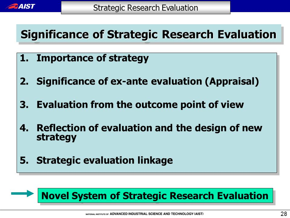 28 1.Importance of strategy 2.Significance of ex-ante evaluation (Appraisal) 3.Evaluation from the outcome point of view 4.Reflection of evaluation and the design of new strategy 5.Strategic evaluation linkage 1.Importance of strategy 2.Significance of ex-ante evaluation (Appraisal) 3.Evaluation from the outcome point of view 4.Reflection of evaluation and the design of new strategy 5.Strategic evaluation linkage Novel System of Strategic Research Evaluation Significance of Strategic Research Evaluation Strategic Research Evaluation