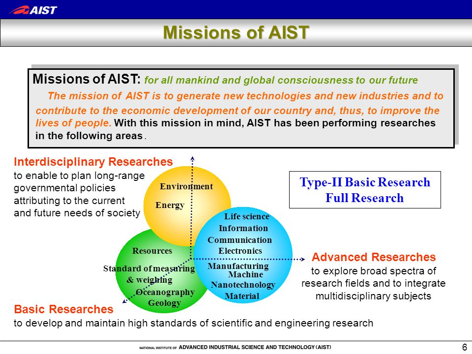 6 Interdisciplinary Researches to enable to plan long-range governmental policies attributing to the current and future needs of society Basic Researches to develop and maintain high standards of scientific and engineering research Advanced Researches to explore broad spectra of research fields and to integrate multidisciplinary subjects Standard of measuring & weighing Type-II Basic Research Full Research The mission of AIST is to generate new technologies and new industries and to contribute to the economic development of our country and, thus, to improve the lives of people.