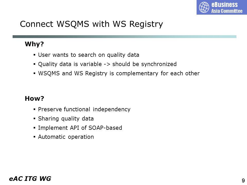 eAC ITG WG 20 WSDL 1 Quality context 1 value Quality context 2 value Quality context 3 value WSDL 2 Quality context 1 value Quality context 2 value Quality context 3 value WSDL 3 Quality context 1 value Quality context 2 value Quality context 3 value Quality Context WSquality /eval/sec/keySize 128: WS1, WS2 64: WS3 /eval/sec/encAlg RSA: WS1 DES: WS2, WS3 /eval/int/ratioWSI 99: WS1 < 97: WS3 98: WS2 Quality classification  Compose quality classification scheme with quality context  Get a quality value on the quality context Quality Classification for WS Registry