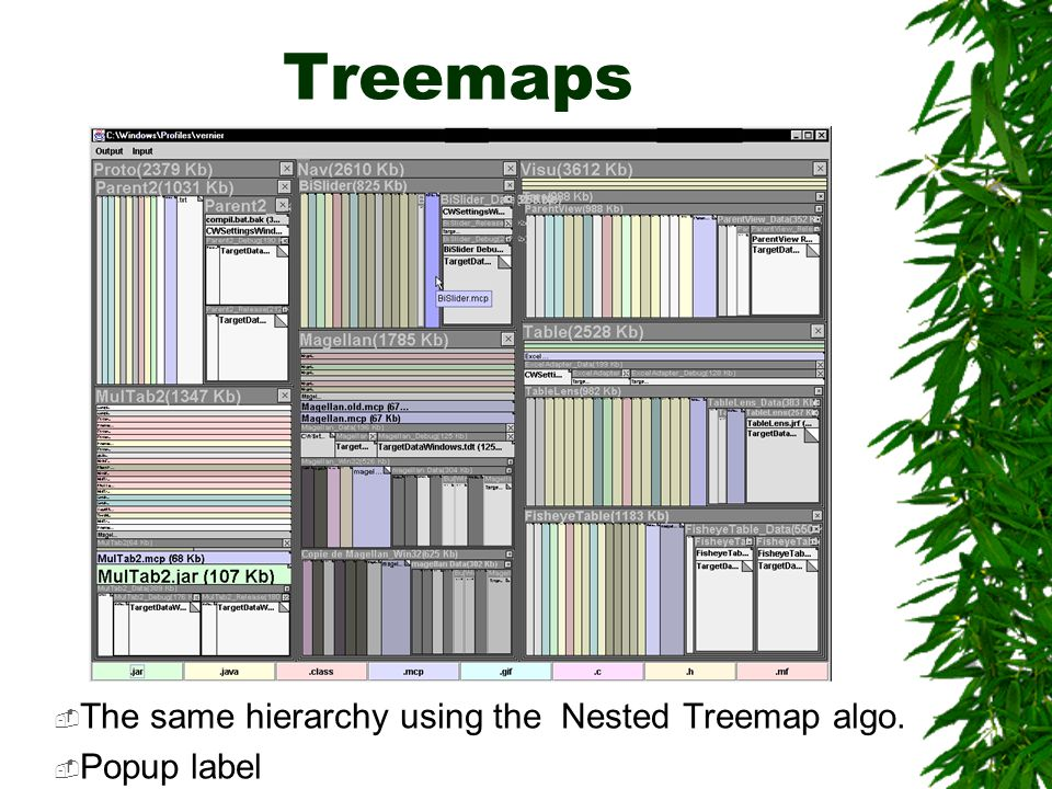 Treemaps  The same hierarchy using the Nested Treemap algo.  Popup label