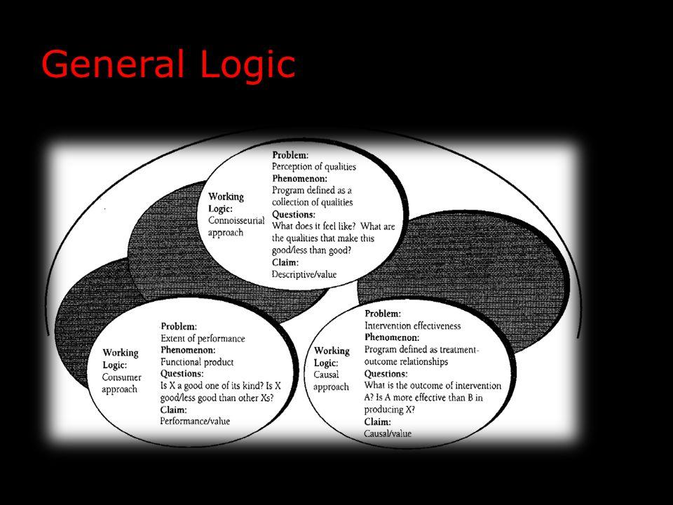General Logic