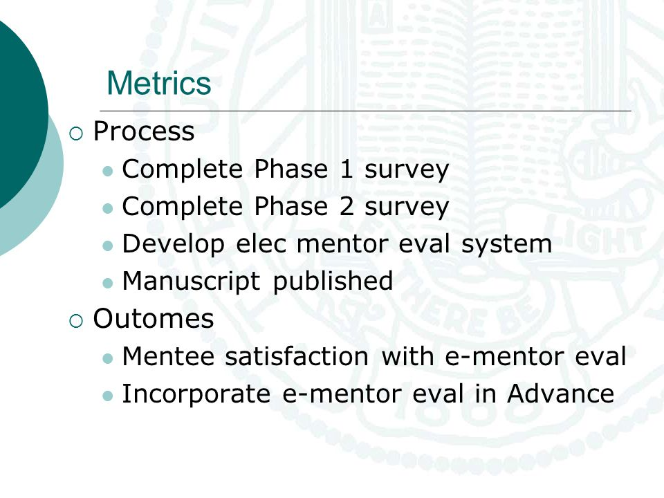  Process Complete Phase 1 survey Complete Phase 2 survey Develop elec mentor eval system Manuscript published  Outomes Mentee satisfaction with e-mentor eval Incorporate e-mentor eval in Advance Metrics