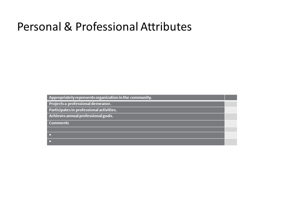 Personal & Professional Attributes Appropriately represents organization in the community.