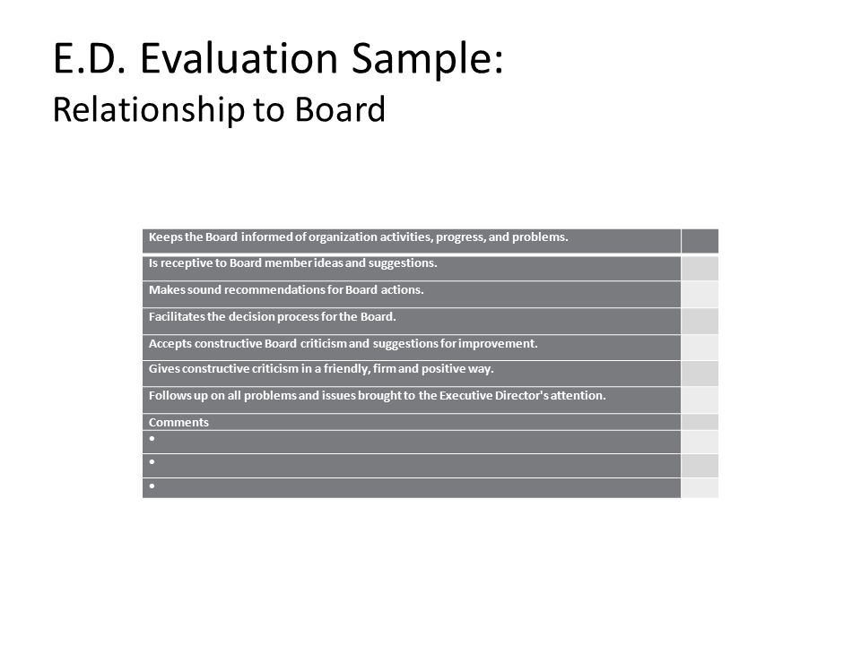 E.D. Evaluation Sample: Relationship to Board Keeps the Board informed of organization activities, progress, and problems. Is receptive to Board membe