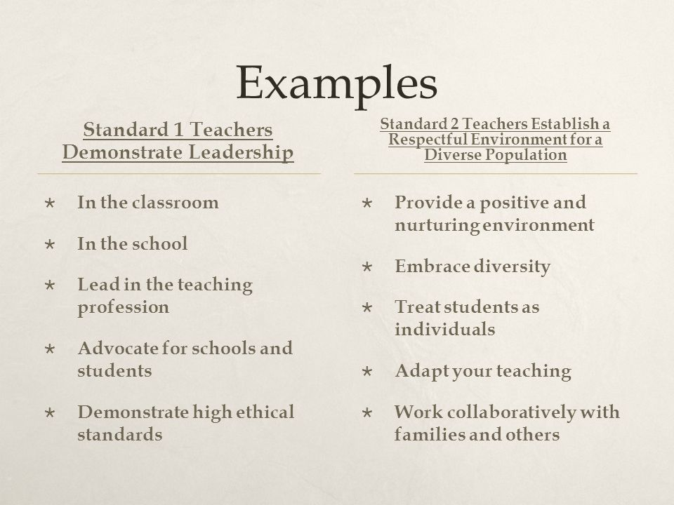 Examples Standard 1 Teachers Demonstrate Leadership  In the classroom  In the school  Lead in the teaching profession  Advocate for schools and students  Demonstrate high ethical standards Standard 2 Teachers Establish a Respectful Environment for a Diverse Population  Provide a positive and nurturing environment  Embrace diversity  Treat students as individuals  Adapt your teaching  Work collaboratively with families and others