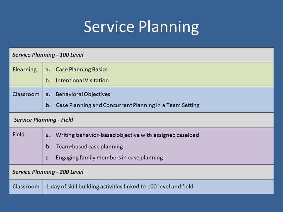 Service Planning