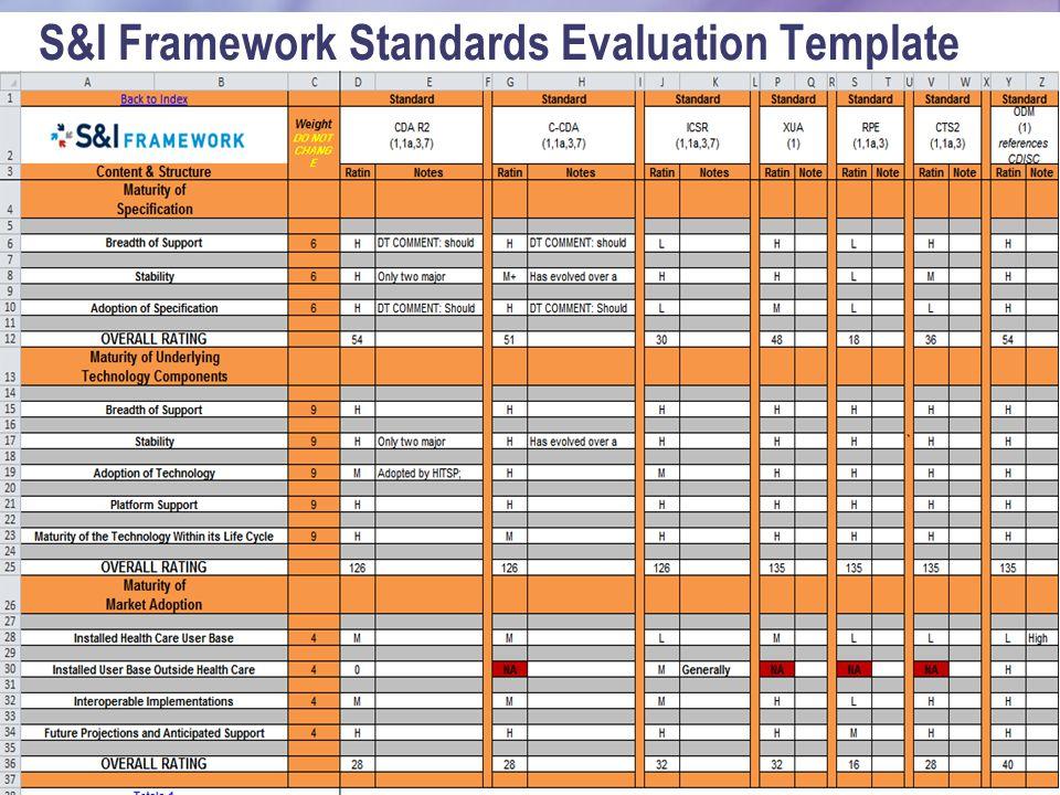 S&I Framework Standards Evaluation Template