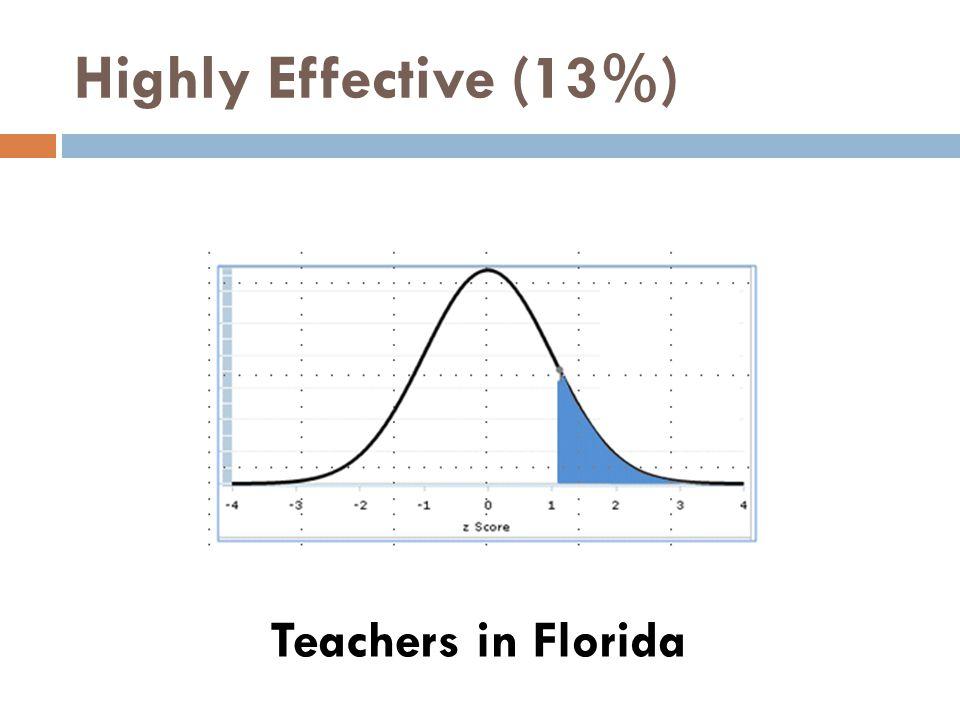 Highly Effective (13%) Teachers in Florida