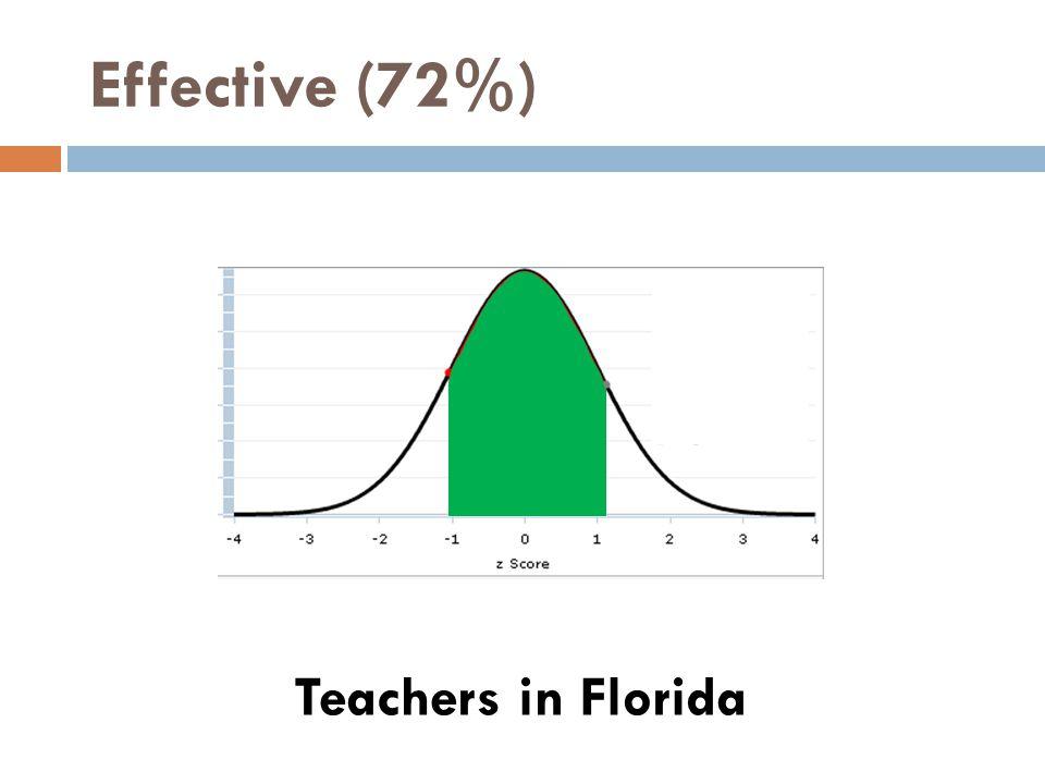 Effective (72%) Teachers in Florida