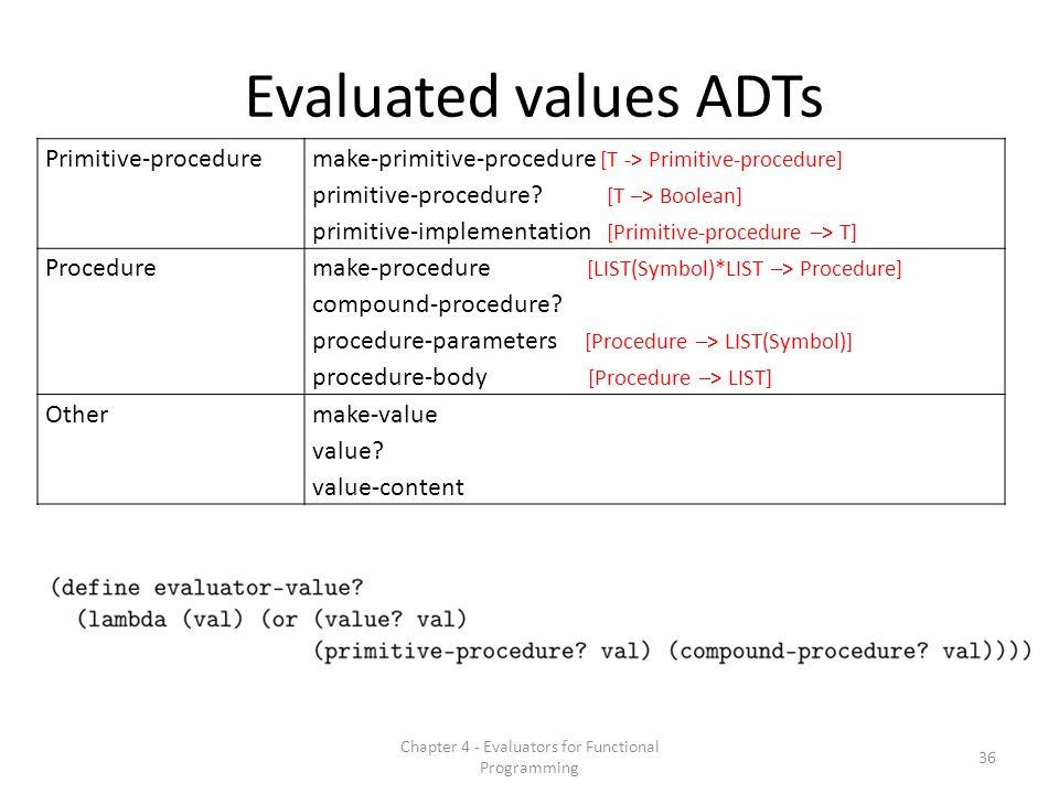 Evaluated values ADTs Primitive-proceduremake-primitive-procedure [T -> Primitive-procedure] primitive-procedure.