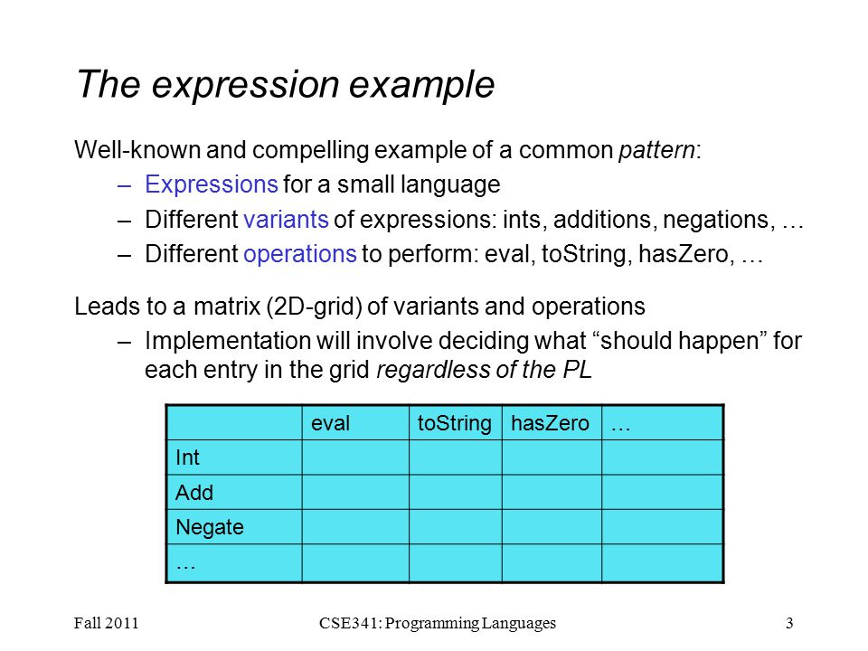 The expression example Well-known and compelling example of a common pattern: –Expressions for a small language –Different variants of expressions: ints, additions, negations, … –Different operations to perform: eval, toString, hasZero, … Leads to a matrix (2D-grid) of variants and operations –Implementation will involve deciding what should happen for each entry in the grid regardless of the PL Fall 20113CSE341: Programming Languages evaltoStringhasZero… Int Add Negate …