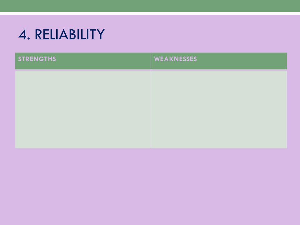4. RELIABILITY STRENGTHSWEAKNESSES