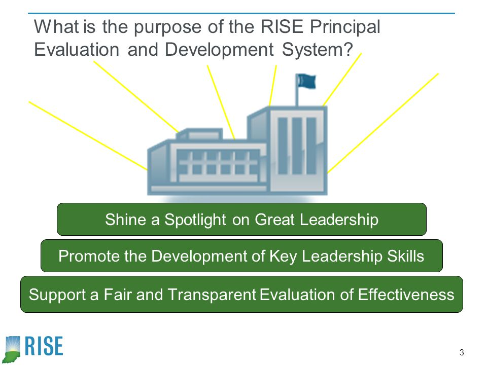 24 Let's look quickly at the Student Learning measures for principals in RISE Professional Practice Student Learning Summative Evaluation Rating