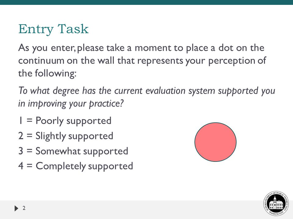 As you enter, please take a moment to place a dot on the continuum on the wall that represents your perception of the following: To what degree has the current evaluation system supported you in improving your practice.