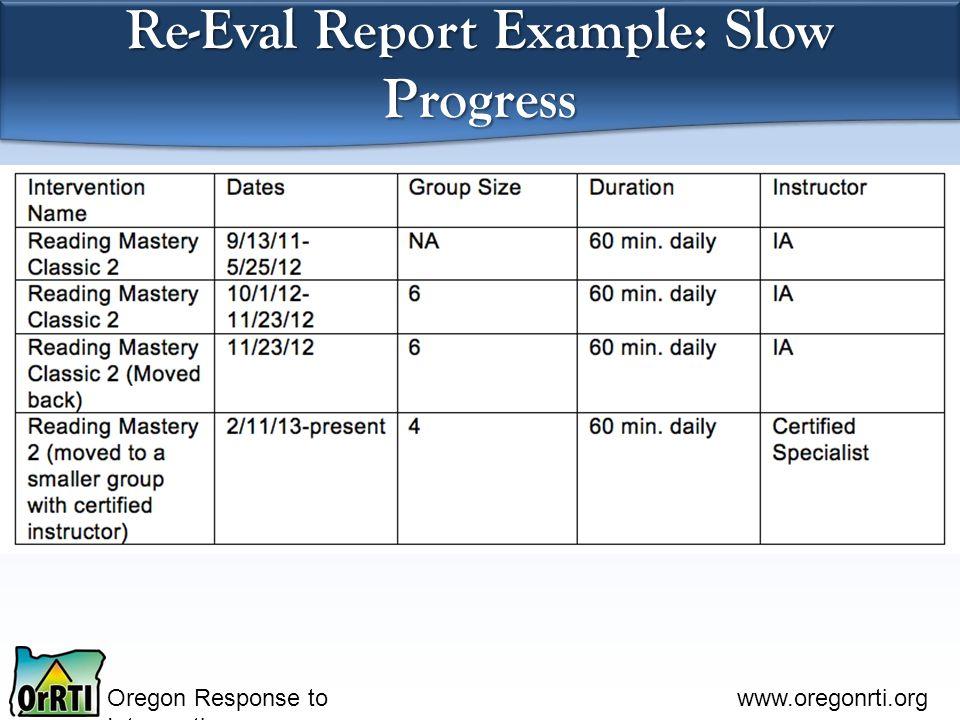 Oregon Response to Intervention www.oregonrti.org Re-Eval Report Example: Slow Progress
