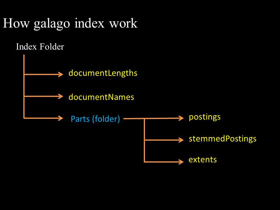 How galago index work Index Folder documentLengths documentNames Parts (folder) postings stemmedPostings extents
